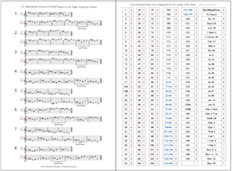 St  Meinrad Psalm Tones resource page